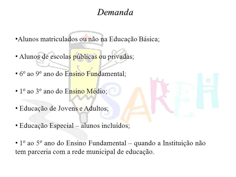 Alunos matriculados ou não na Educação Básica; Alunos de escolas públicas ou privadas; 6º ao 9º ano do Ensino Fundamental; 1º ao 3º ano do Ensino Médi
