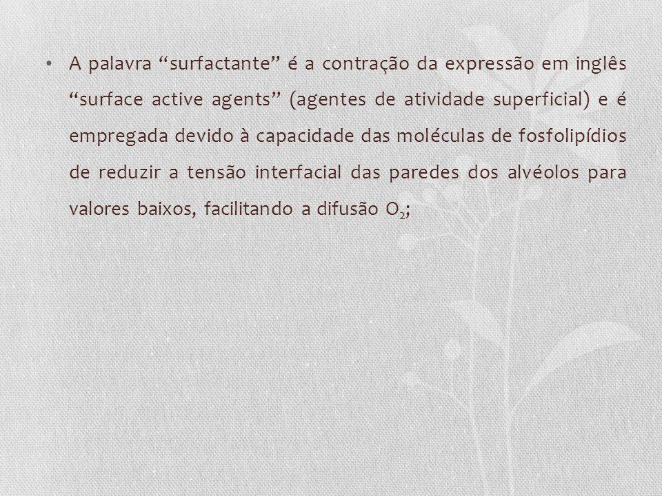 A palavra surfactante é a contração da expressão em inglês surface active agents (agentes de atividade superficial) e é empregada devido à capacidade