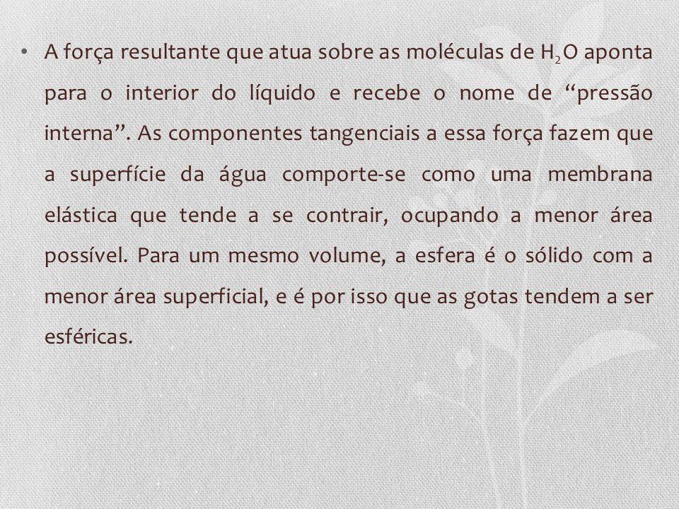 A força resultante que atua sobre as moléculas de H 2 O aponta para o interior do líquido e recebe o nome de pressão interna. As componentes tangencia
