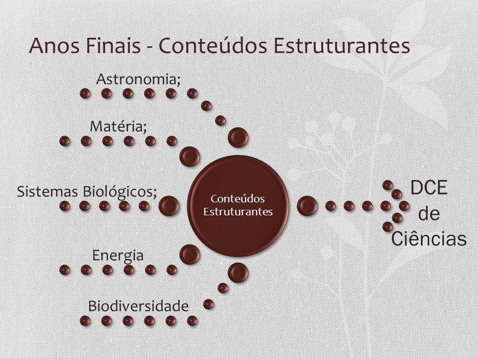 Anos Finais - Conteúdos Estruturantes Conteúdos Estruturantes Astronomia; Matéria; Sistemas Biológicos; Energia Biodiversidade DCE de Ciências