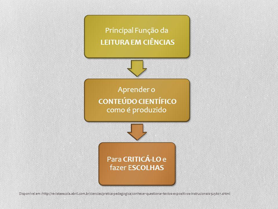 Principal Função da LEITURA EM CIÊNCIAS Aprender o CONTEÚDO CIENTÍFICO como é produzido Para CRITICÁ-LO e fazer ESCOLHAS Disponível em : http://revist