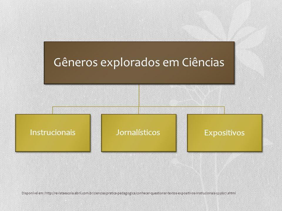Gêneros explorados em Ciências Instrucionais JornalísticosExpositivos Disponível em : http://revistaescola.abril.com.br/ciencias/pratica-pedagogica/co