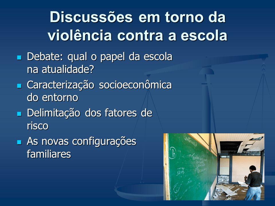 Violência contra a escola Expressão: depredações, vandalismos, arrombamentos, roubos. depredações, vandalismos, arrombamentos, roubos.