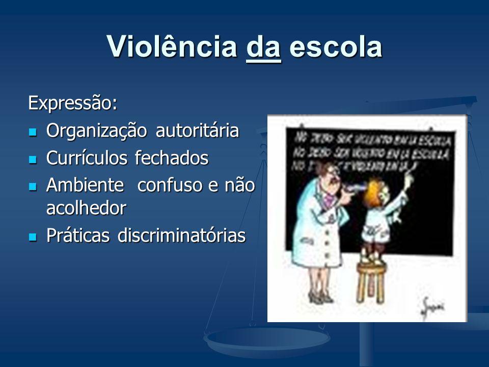 Discussões em torno da violência contra a escola Debate: qual o papel da escola na atualidade? Debate: qual o papel da escola na atualidade? Caracteri