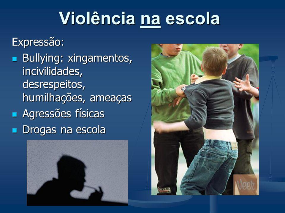 Discussões em torno da violência da escola Debate: Democratização da escola Debate: Democratização da escola Organização escolar: currículos Organizaç