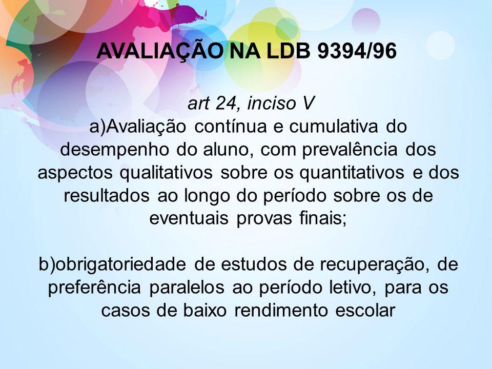 art 24, inciso V a)Avaliação contínua e cumulativa do desempenho do aluno, com prevalência dos aspectos qualitativos sobre os quantitativos e dos resu