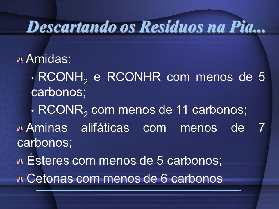 Descartando os Resíduos na Pia... Amidas: RCONH 2 e RCONHR com menos de 5 carbonos; RCONR 2 com menos de 11 carbonos; Aminas alifáticas com menos de 7