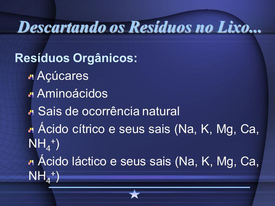 Descartando os Resíduos no Lixo... Resíduos Orgânicos: Açúcares Aminoácidos Sais de ocorrência natural Ácido cítrico e seus sais (Na, K, Mg, Ca, NH 4