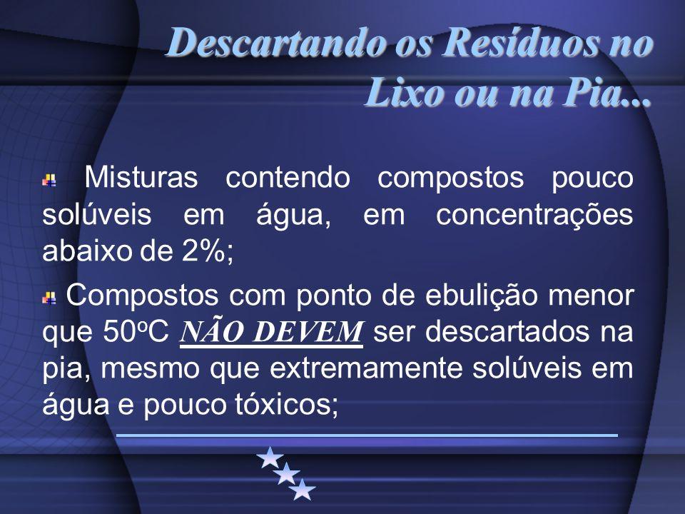 Descartando os Resíduos no Lixo ou na Pia... Misturas contendo compostos pouco solúveis em água, em concentrações abaixo de 2%; Compostos com ponto de