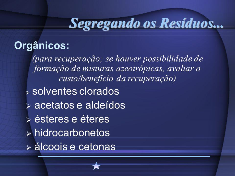 Segregando os Resíduos... Orgânicos: (para recuperação; se houver possibilidade de formação de misturas azeotrópicas, avaliar o custo/benefício da rec