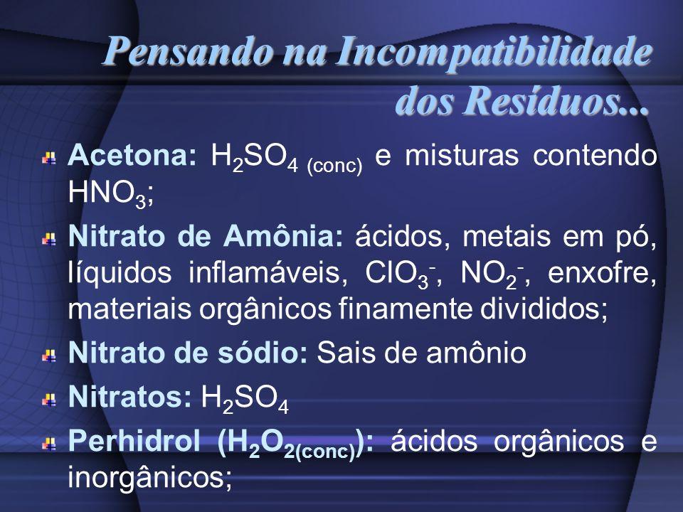 Pensando na Incompatibilidade dos Resíduos... Acetona: H 2 SO 4 (conc) e misturas contendo HNO 3 ; Nitrato de Amônia: ácidos, metais em pó, líquidos i