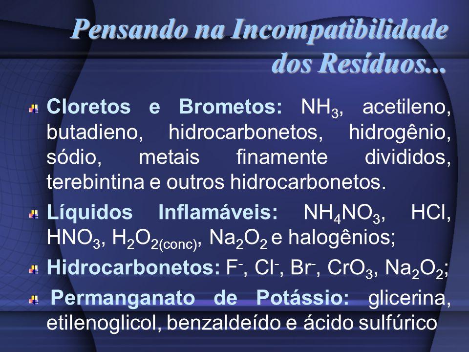 Pensando na Incompatibilidade dos Resíduos... Cloretos e Brometos: NH 3, acetileno, butadieno, hidrocarbonetos, hidrogênio, sódio, metais finamente di