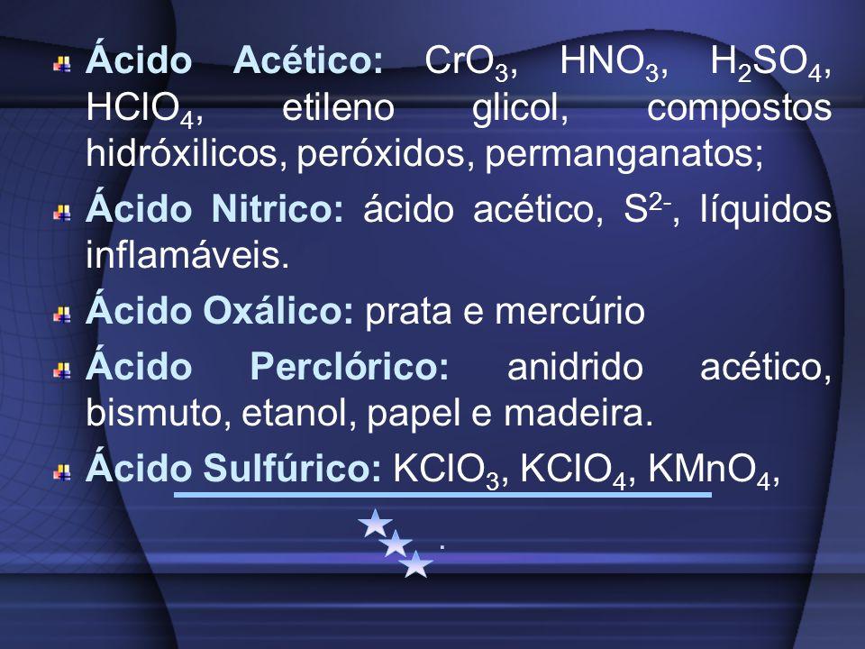 Ácido Acético: CrO 3, HNO 3, H 2 SO 4, HClO 4, etileno glicol, compostos hidróxilicos, peróxidos, permanganatos; Ácido Nitrico: ácido acético, S 2-, l
