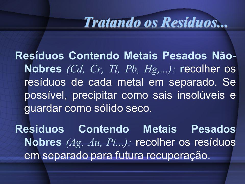 Tratando os Resíduos... Resíduos Contendo Metais Pesados Não- Nobres (Cd, Cr, Tl, Pb, Hg,...): recolher os resíduos de cada metal em separado. Se poss