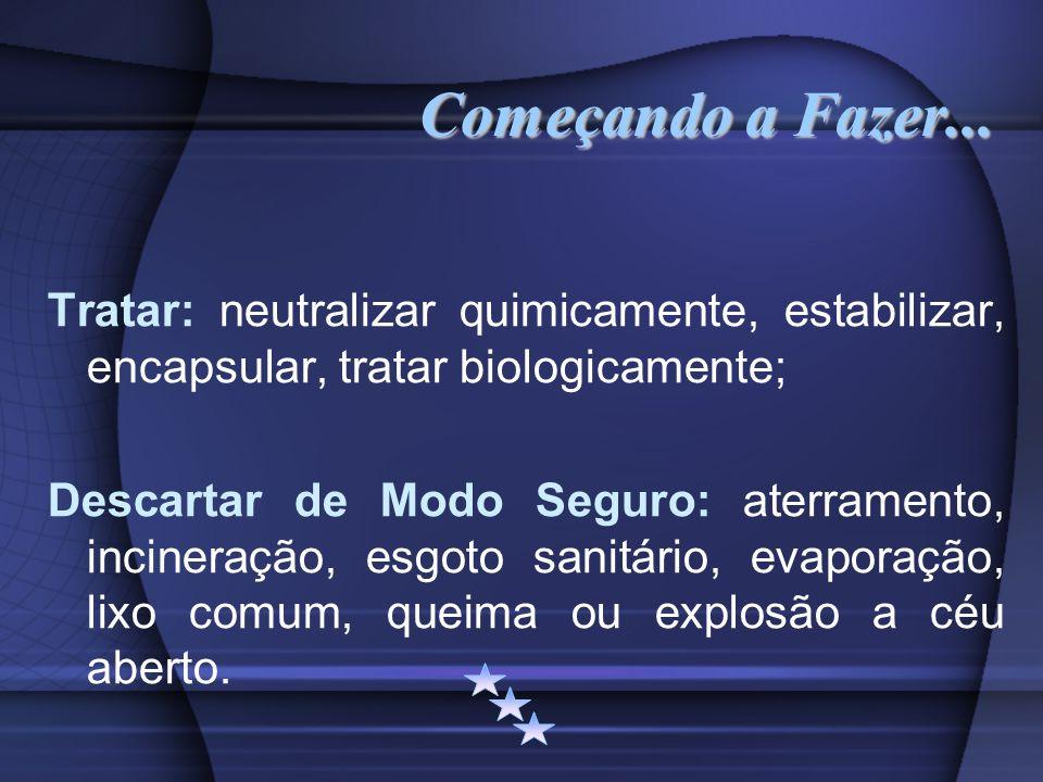 Começando a Fazer... Tratar: neutralizar quimicamente, estabilizar, encapsular, tratar biologicamente; Descartar de Modo Seguro: aterramento, incinera
