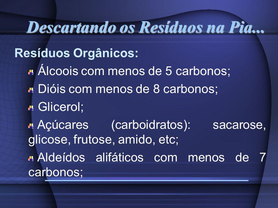 Descartando os Resíduos na Pia... Resíduos Orgânicos: Álcoois com menos de 5 carbonos; Dióis com menos de 8 carbonos; Glicerol; Açúcares (carboidratos