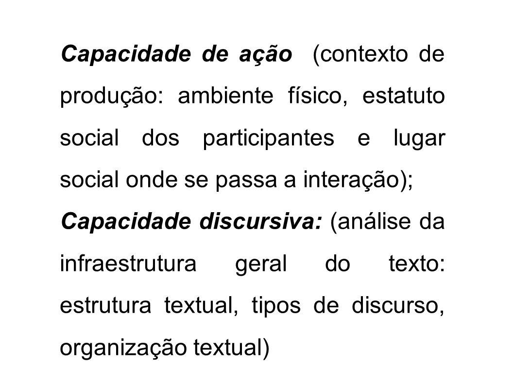 Capacidade de ação (contexto de produção: ambiente físico, estatuto social dos participantes e lugar social onde se passa a interação); Capacidade dis