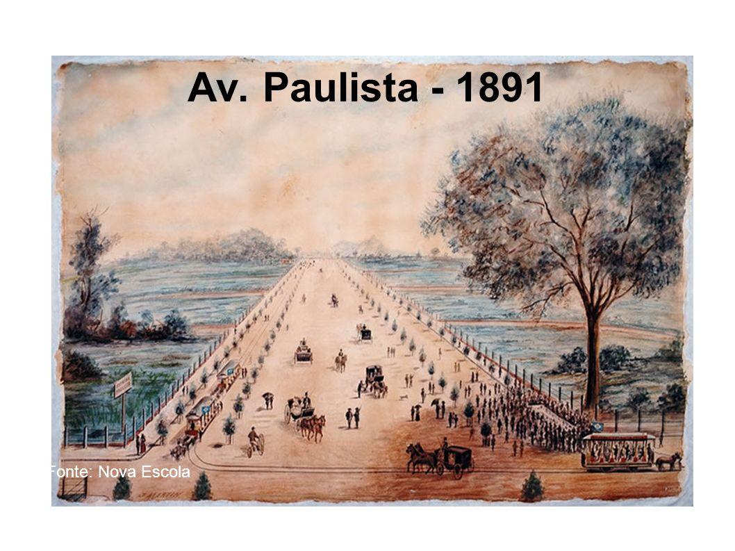 Av. Paulista - 1891 Fonte: Nova Escola