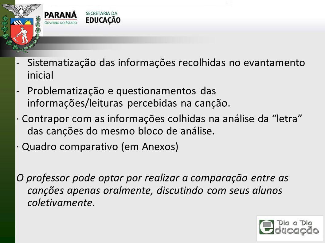 -Sistematização das informações recolhidas no evantamento inicial -Problematização e questionamentos das informações/leituras percebidas na canção. ·