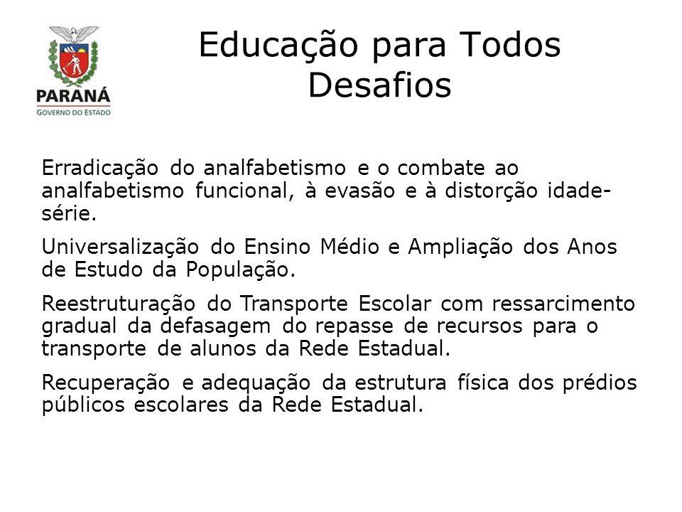 Educação para Todos Desafios Erradicação do analfabetismo e o combate ao analfabetismo funcional, à evasão e à distorção idade- série. Universalização