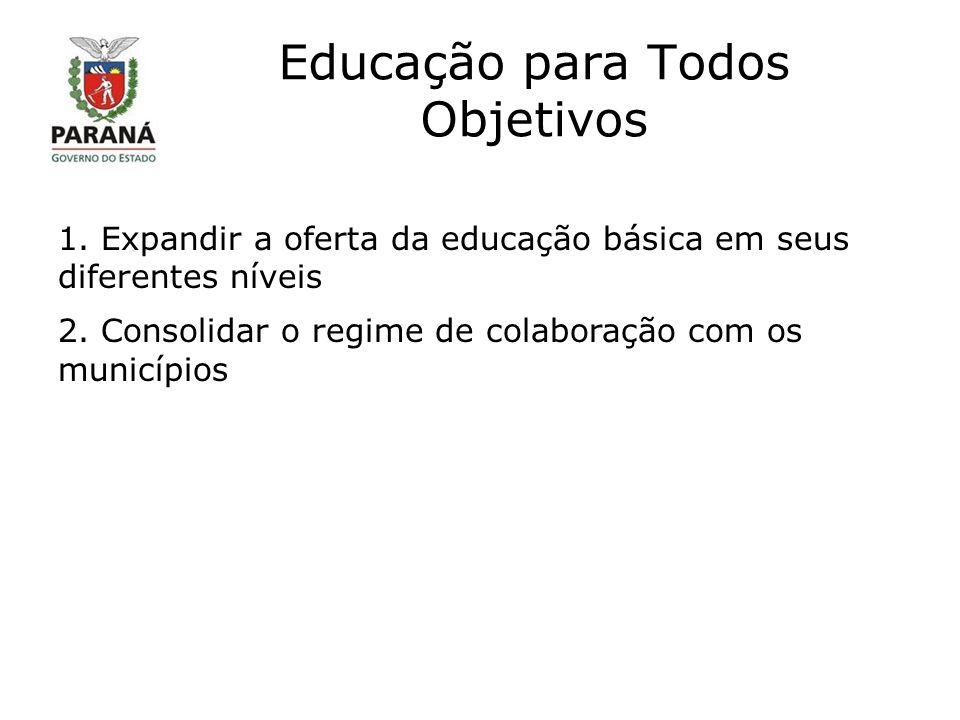 Educação para Todos Objetivos 1. Expandir a oferta da educação básica em seus diferentes níveis 2. Consolidar o regime de colaboração com os município