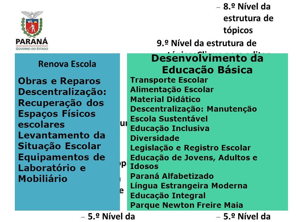Clique para editar o formato do texto da estrutura de tópicos 2.º Nível da estrutura de tópicos 3.º Nível da estrutura de tópicos 4.º Nível da estrutu