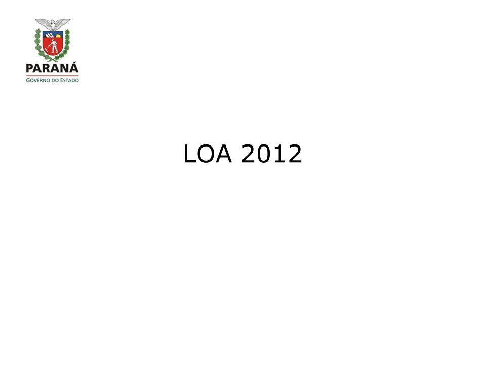 LOA 2012