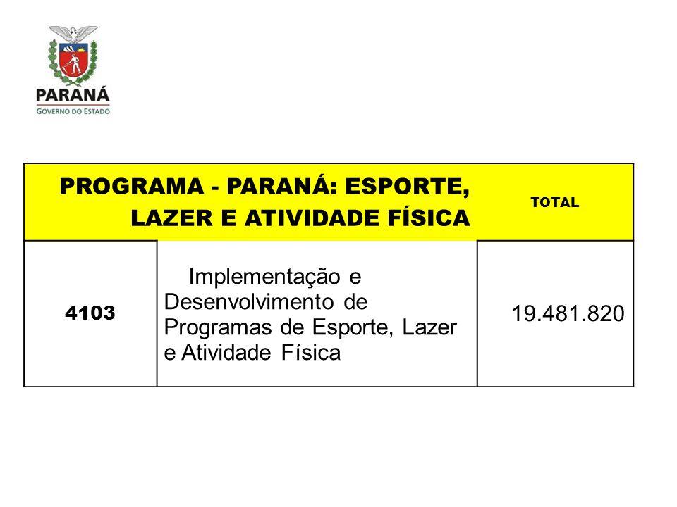 PROGRAMA - PARANÁ: ESPORTE, LAZER E ATIVIDADE FÍSICA TOTAL 4103 Implementação e Desenvolvimento de Programas de Esporte, Lazer e Atividade Física 19.4