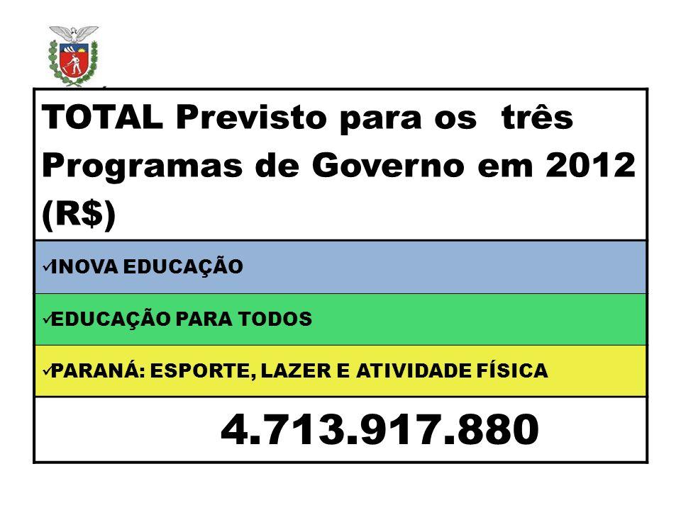 TOTAL Previsto para os três Programas de Governo em 2012 (R$) INOVA EDUCAÇÃO EDUCAÇÃO PARA TODOS PARANÁ: ESPORTE, LAZER E ATIVIDADE FÍSICA 4.713.917.880