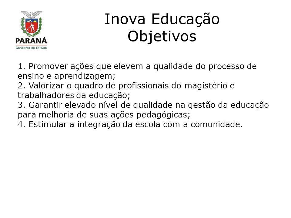 Inova Educação Objetivos 1.