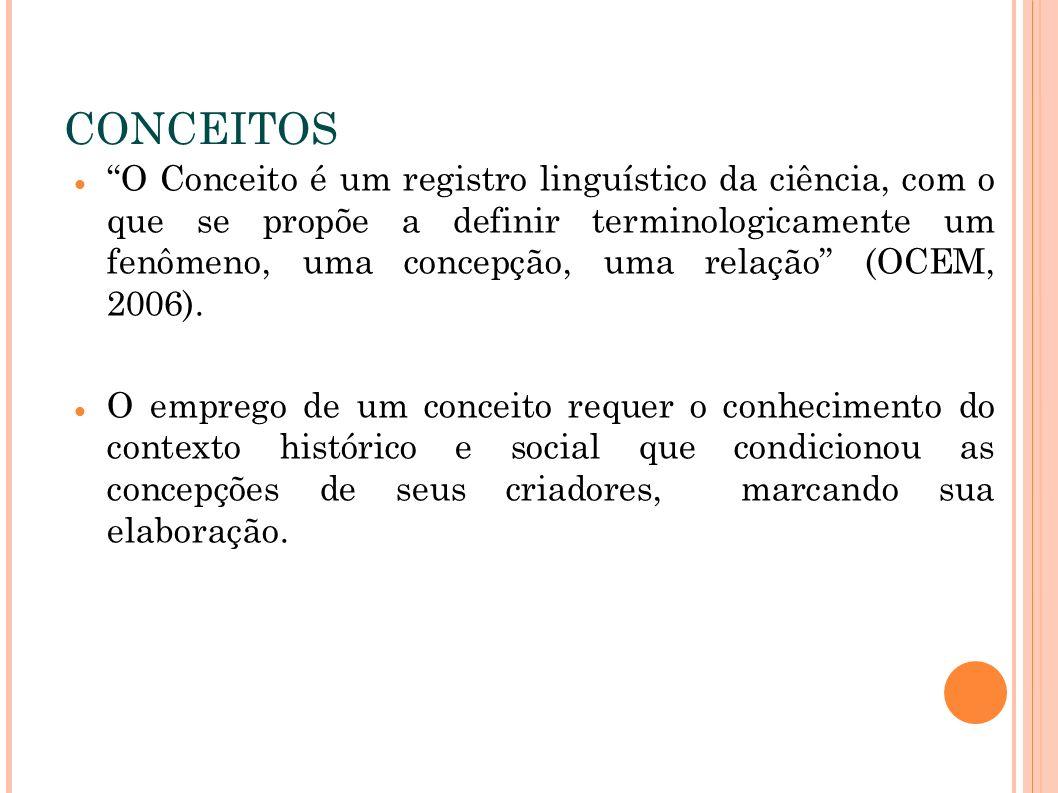 CONCEITOS O Conceito é um registro linguístico da ciência, com o que se propõe a definir terminologicamente um fenômeno, uma concepção, uma relação (O