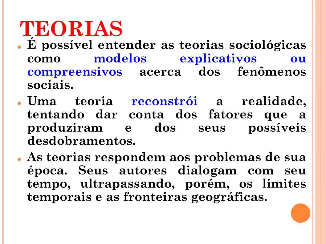 TEORIAS É possível entender as teorias sociológicas como modelos explicativos ou compreensivos acerca dos fenômenos sociais. Uma teoria reconstrói a r