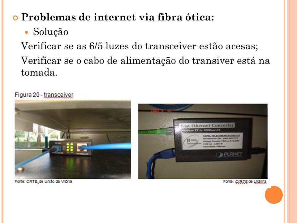 Problemas de internet via fibra ótica: Solução Verificar se as 6/5 luzes do transceiver estão acesas; Verificar se o cabo de alimentação do transiver está na tomada.