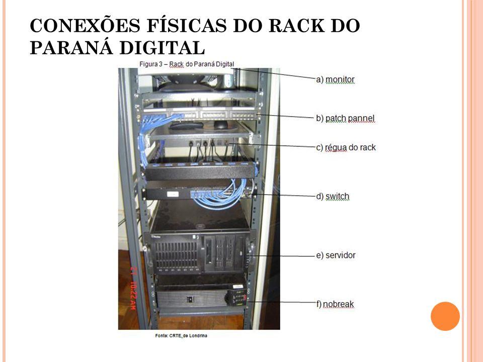 CONEXÕES FÍSICAS DO RACK DO PARANÁ DIGITAL