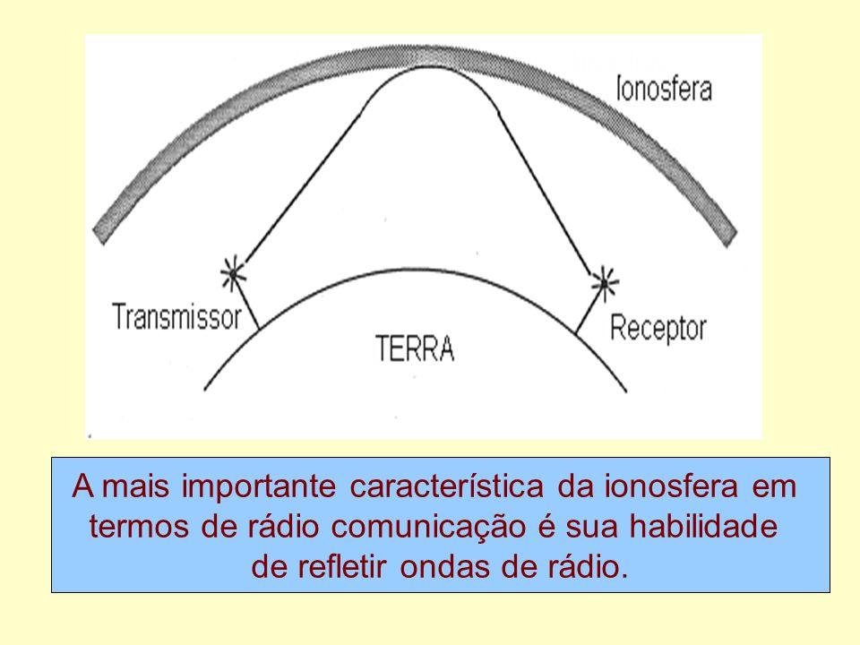 A mais importante característica da ionosfera em termos de rádio comunicação é sua habilidade de refletir ondas de rádio.