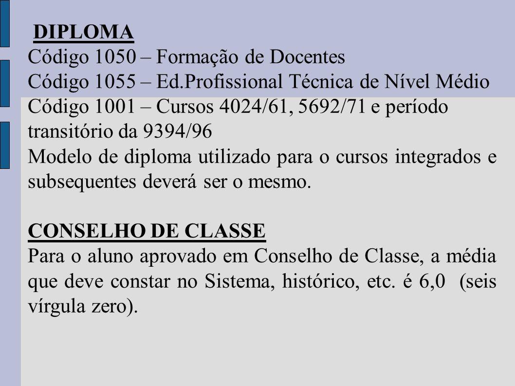 DIPLOMA Código 1050 – Formação de Docentes Código 1055 – Ed.Profissional Técnica de Nível Médio Código 1001 – Cursos 4024/61, 5692/71 e período transi