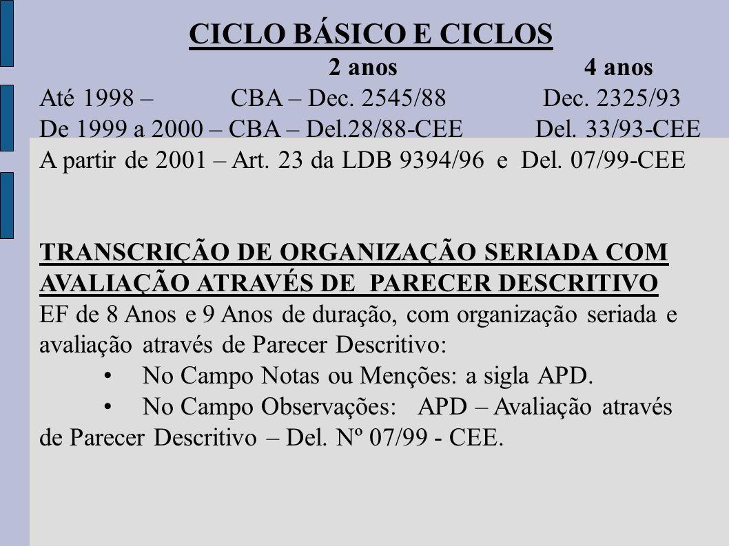 CICLO BÁSICO E CICLOS 2 anos 4 anos Até 1998 – CBA – Dec. 2545/88 Dec. 2325/93 De 1999 a 2000 – CBA – Del.28/88-CEE Del. 33/93-CEE A partir de 2001 –