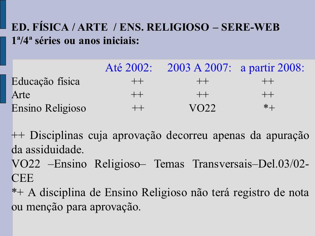 ED. FÍSICA / ARTE / ENS. RELIGIOSO – SERE-WEB 1ª/4ª séries ou anos iniciais: Até 2002: 2003 A 2007: a partir 2008: Educação física ++ ++ ++ Arte ++ ++