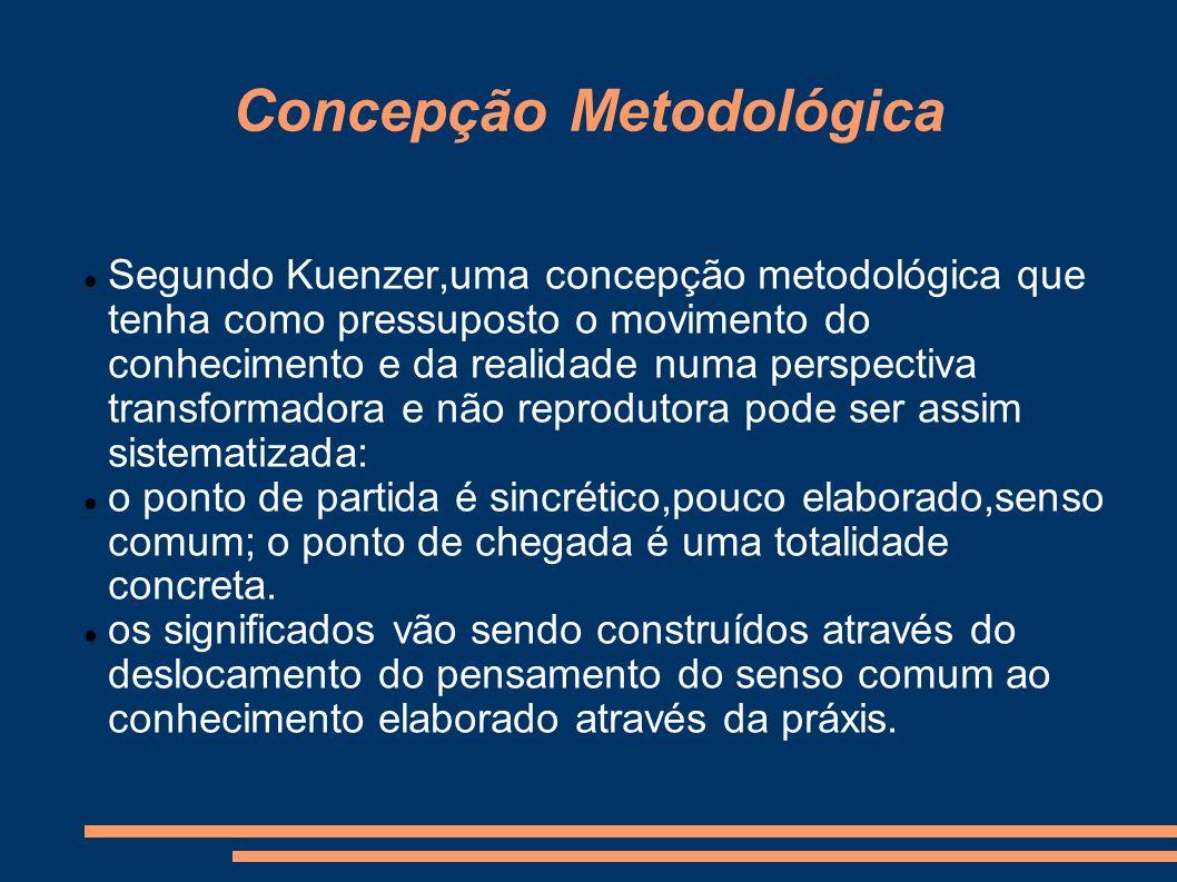 Concepção Metodológica Segundo Kuenzer,uma concepção metodológica que tenha como pressuposto o movimento do conhecimento e da realidade numa perspecti