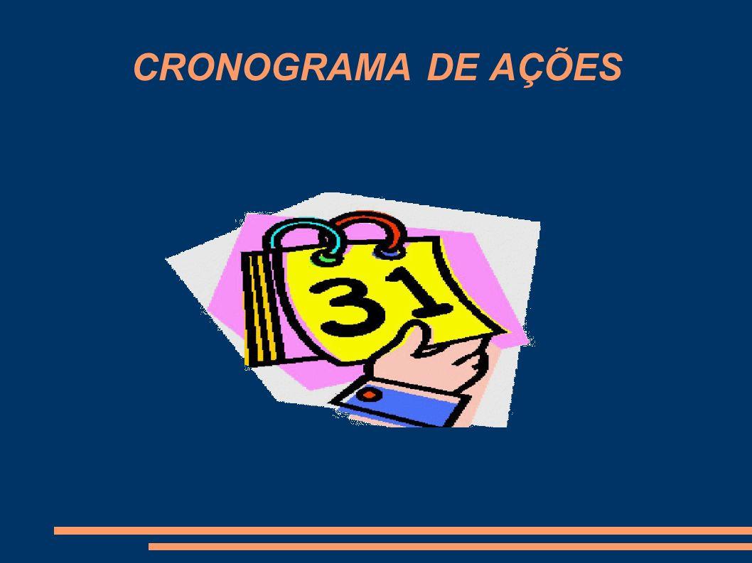 CRONOGRAMA DE AÇÕES