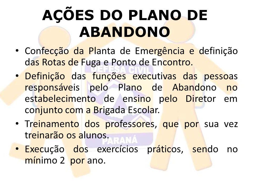 AÇÕES DO PLANO DE ABANDONO Confecção da Planta de Emergência e definição das Rotas de Fuga e Ponto de Encontro.