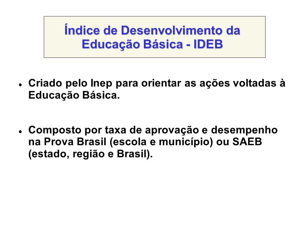 Criado pelo Inep para orientar as ações voltadas à Educação Básica.