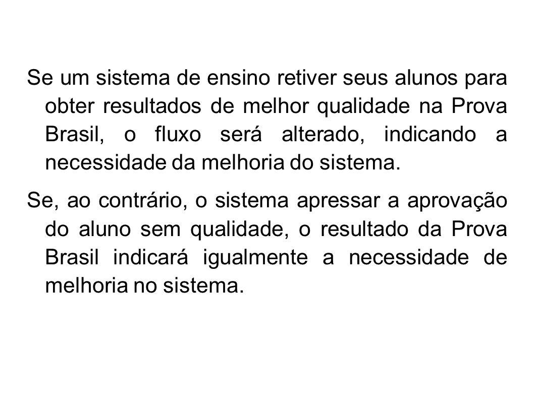 Se um sistema de ensino retiver seus alunos para obter resultados de melhor qualidade na Prova Brasil, o fluxo será alterado, indicando a necessidade da melhoria do sistema.
