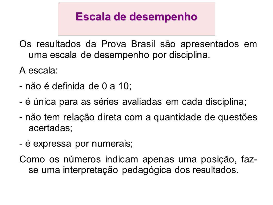 Escala de desempenho Os resultados da Prova Brasil são apresentados em uma escala de desempenho por disciplina.