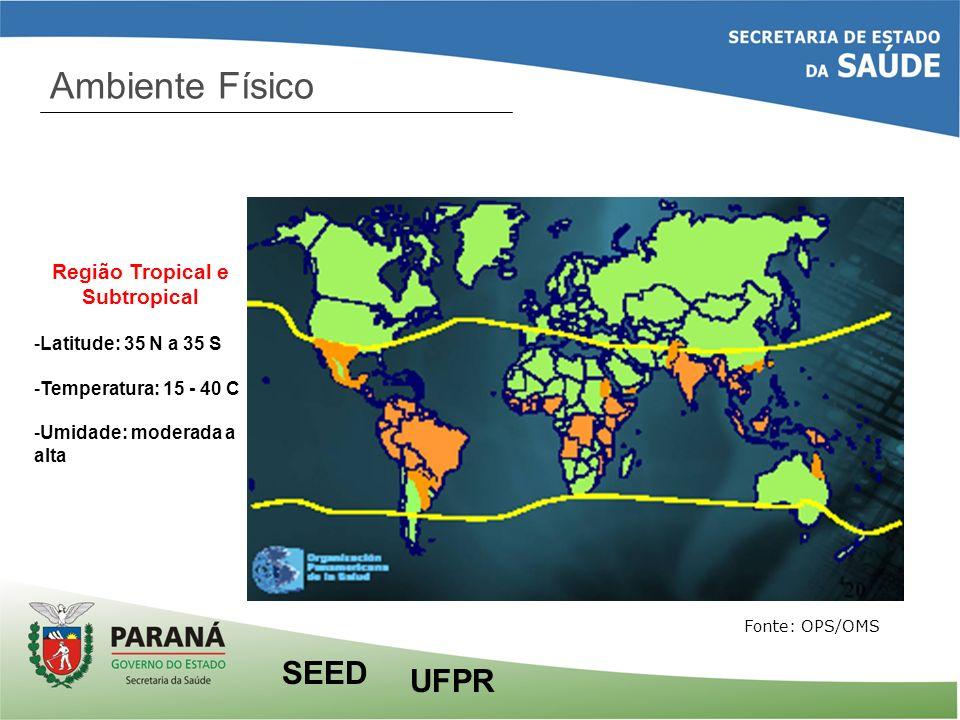 Ambiente Físico Fonte: OPS/OMS Região Tropical e Subtropical -Latitude: 35 N a 35 S -Temperatura: 15 - 40 C -Umidade: moderada a alta UFPR SEED