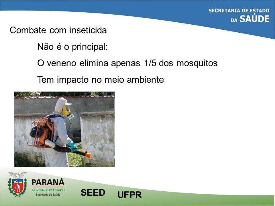 Combate com inseticida Não é o principal: O veneno elimina apenas 1/5 dos mosquitos Tem impacto no meio ambiente UFPR SEED