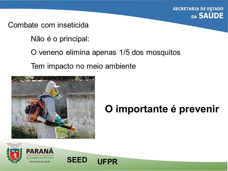 Combate com inseticida Não é o principal: O veneno elimina apenas 1/5 dos mosquitos Tem impacto no meio ambiente UFPR SEED O importante é prevenir