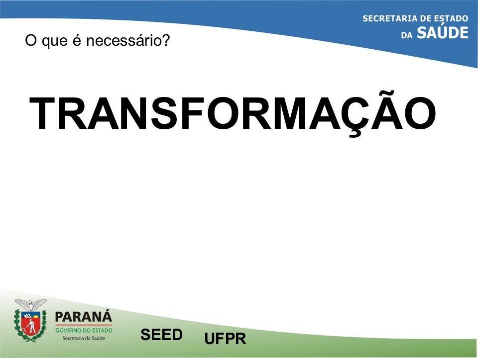 TRANSFORMAÇÃO UFPR SEED O que é necessário?