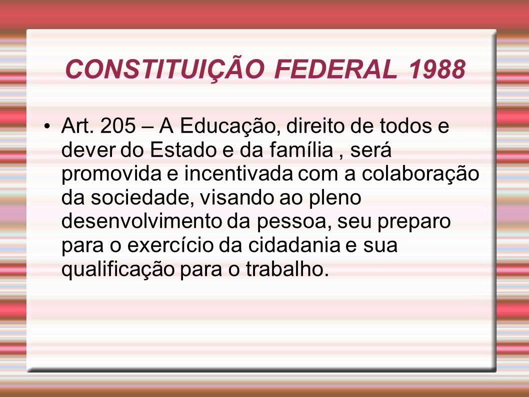 CONSTITUIÇÃO FEDERAL 1988 Art. 205 – A Educação, direito de todos e dever do Estado e da família, será promovida e incentivada com a colaboração da so
