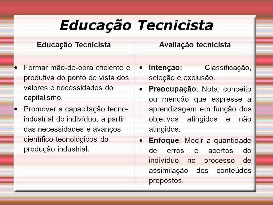 Educação Tecnicista Formar mão-de-obra eficiente e produtiva do ponto de vista dos valores e necessidades do capitalismo. Promover a capacitação tecno